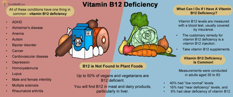 Are you ignoring these 8 warning signs of Vitamin B12 ...